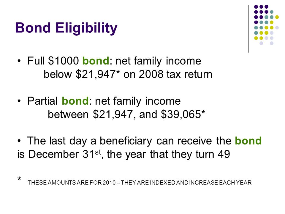Bond Eligibility Full $1000 bond: net family income below $21,947* on 2008 tax return Partial bond: net family income between $21,947, and $39,065* Th