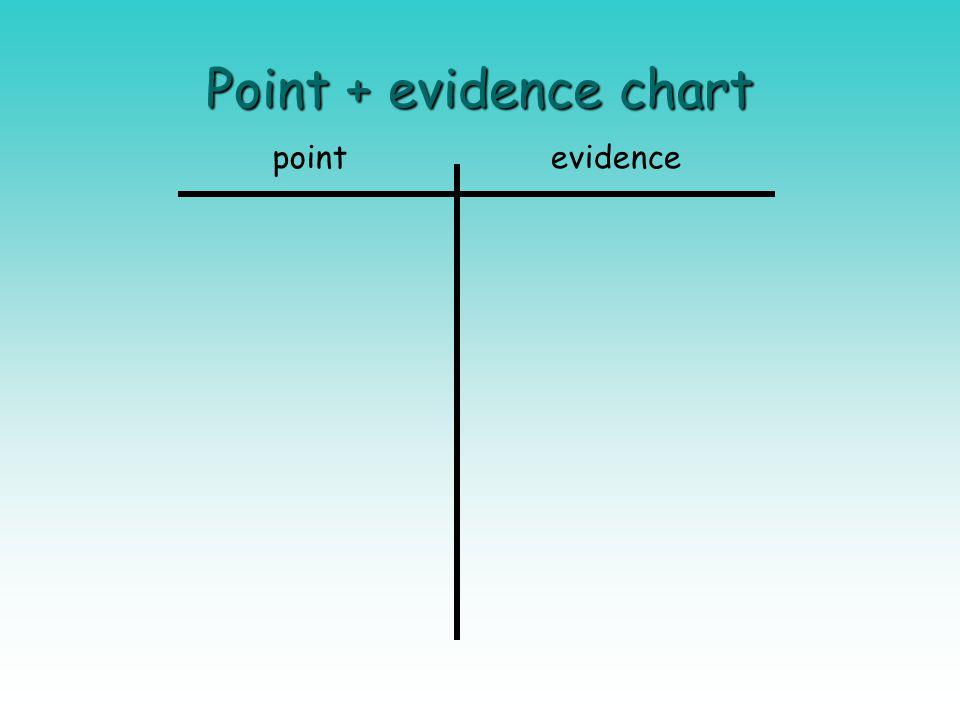 Point + evidence chart pointevidence