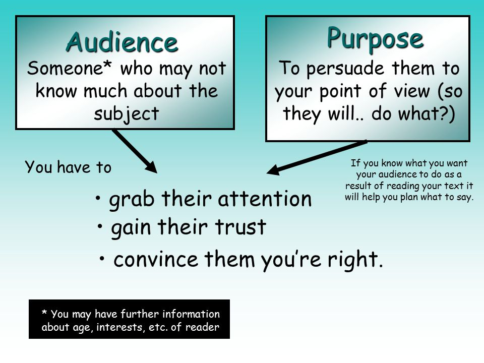 Audience Someone* who may not know much about the subject You have to grab their attention gain their trust convince them you're right. * You may have