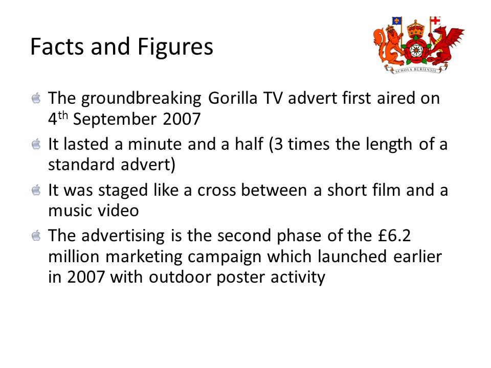 Facts and Figures The groundbreaking Gorilla TV advert first aired on 4 th September 2007 It lasted a minute and a half (3 times the length of a standard advert) It was staged like a cross between a short film and a music video The advertising is the second phase of the £6.2 million marketing campaign which launched earlier in 2007 with outdoor poster activity