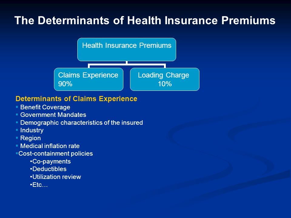 Health Insurance Premiums Claims Experience 90% Loading Charge 10% The Determinants of Health Insurance Premiums Determinants of Claims Experience  Benefit Coverage  Government Mandates  Demographic characteristics of the insured  Industry  Region  Medical inflation rate  Cost-containment policies Co-payments Deductibles Utilization review Etc…