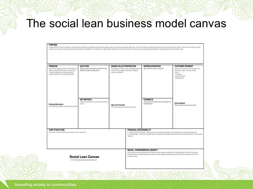 The social lean business model canvas