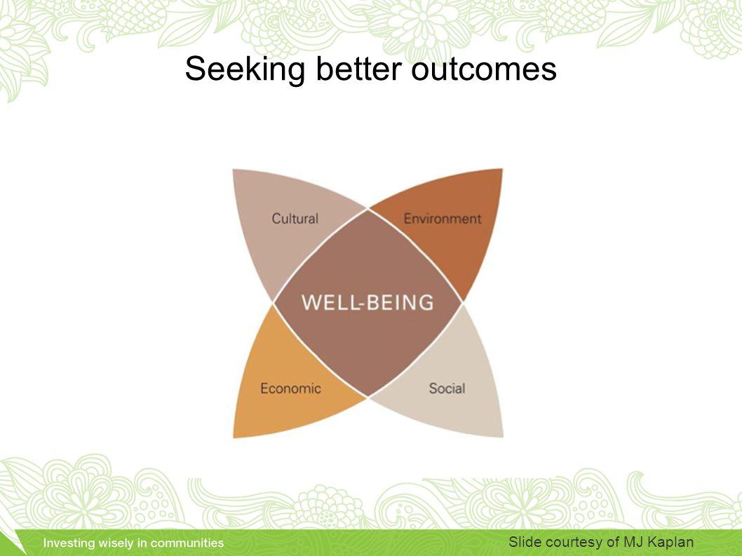 Seeking better outcomes Slide courtesy of MJ Kaplan