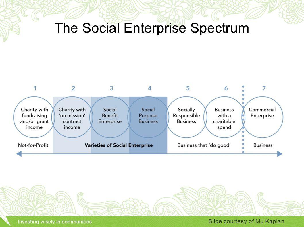 The Social Enterprise Spectrum Slide courtesy of MJ Kaplan