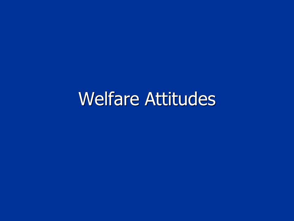 Welfare Attitudes