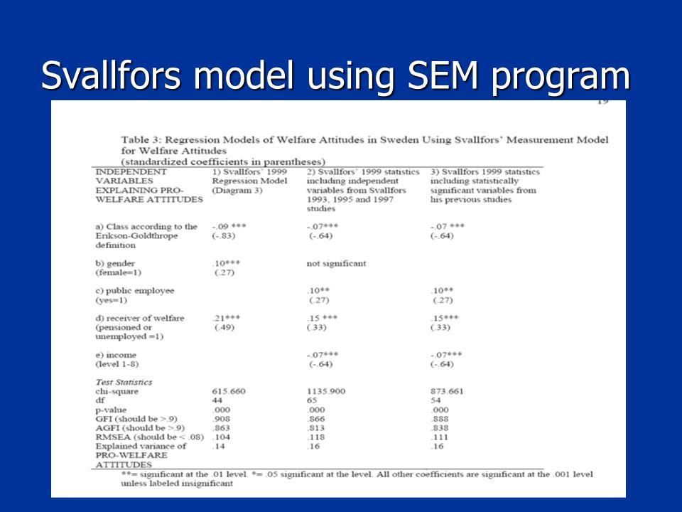 Svallfors model using SEM program
