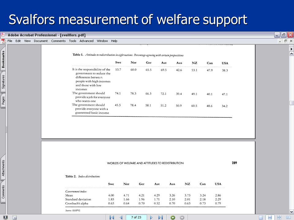 Svalfors measurement of welfare support