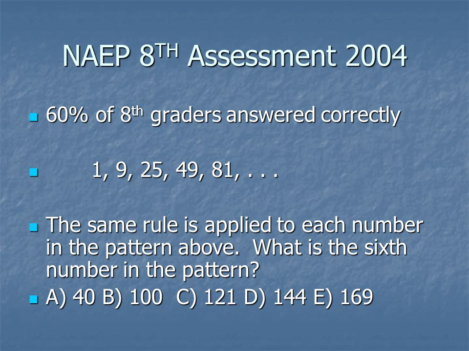 NAEP 8 TH Assessment 2004 60% of 8 th graders answered correctly 60% of 8 th graders answered correctly 1, 9, 25, 49, 81,...