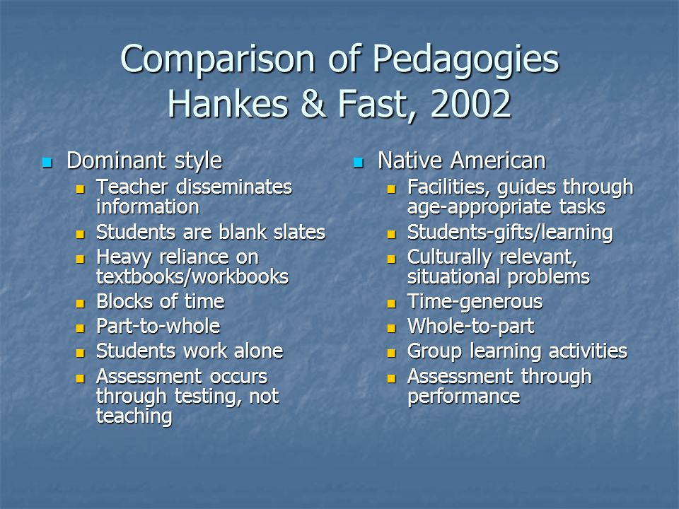 Comparison of Pedagogies Hankes & Fast, 2002 Dominant style Dominant style Teacher disseminates information Teacher disseminates information Students are blank slates Students are blank slates Heavy reliance on textbooks/workbooks Heavy reliance on textbooks/workbooks Blocks of time Blocks of time Part-to-whole Part-to-whole Students work alone Students work alone Assessment occurs through testing, not teaching Assessment occurs through testing, not teaching Native American Native American Facilities, guides through age-appropriate tasks Students-gifts/learning Culturally relevant, situational problems Time-generous Whole-to-part Group learning activities Assessment through performance