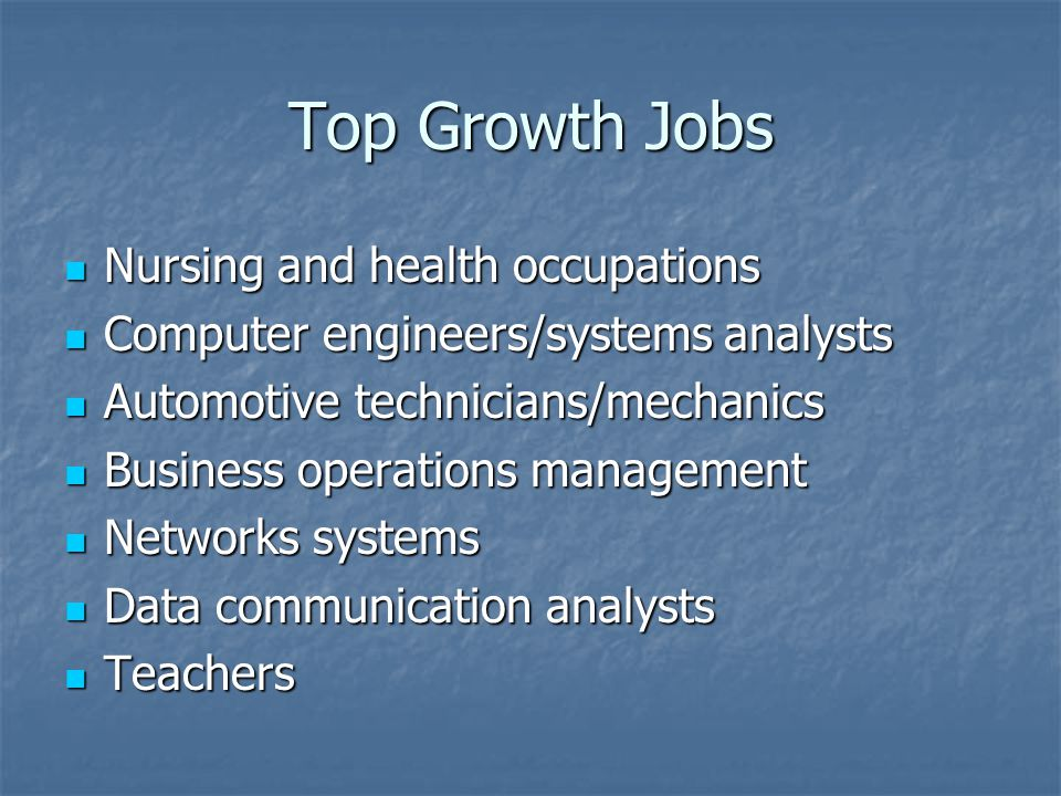 Top Growth Jobs Nursing and health occupations Nursing and health occupations Computer engineers/systems analysts Computer engineers/systems analysts Automotive technicians/mechanics Automotive technicians/mechanics Business operations management Business operations management Networks systems Networks systems Data communication analysts Data communication analysts Teachers Teachers