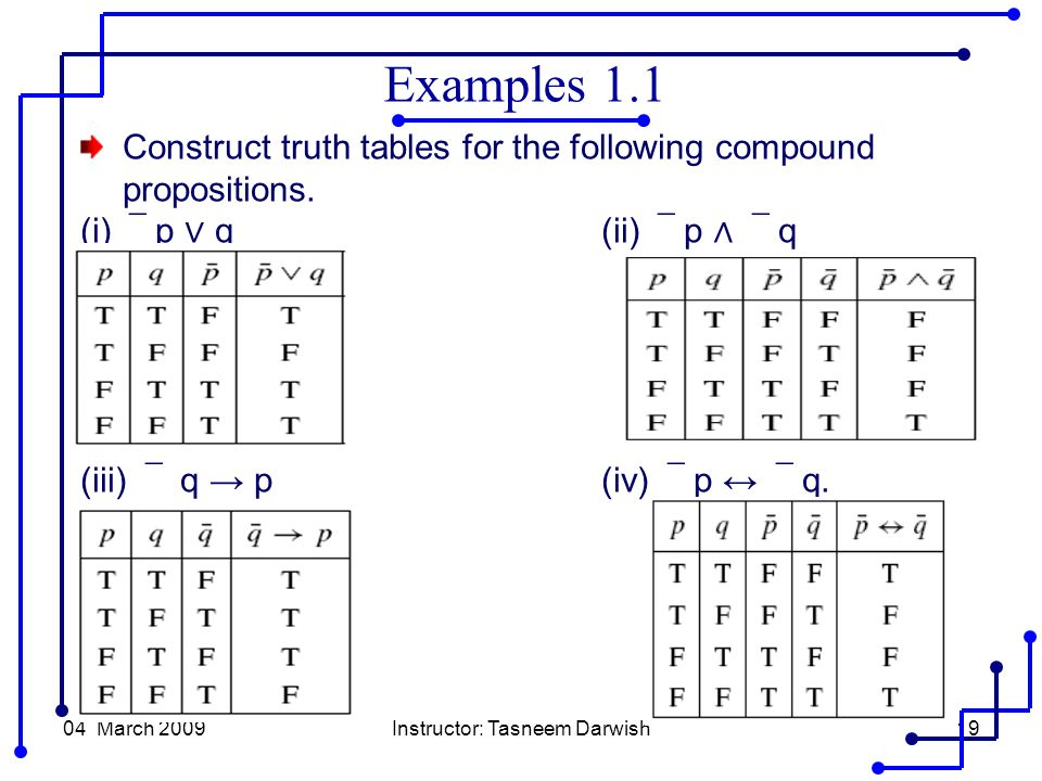 04 March 2009Instructor: Tasneem Darwish19 Construct truth tables for the following compound propositions.