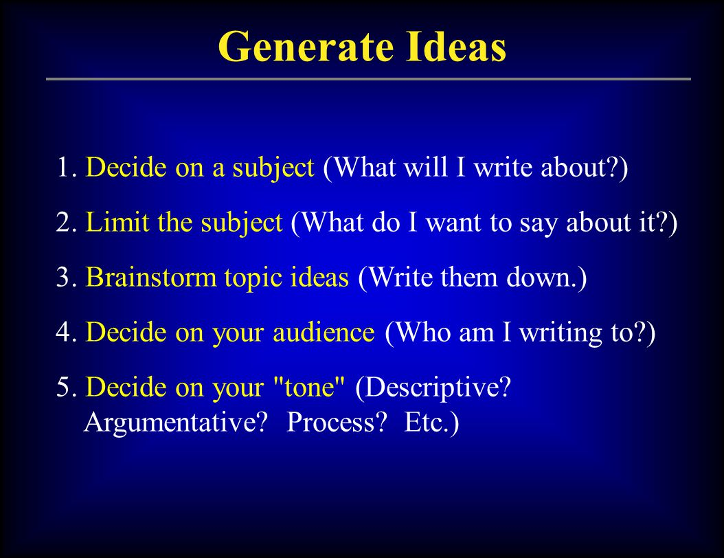 Generate Ideas 1. Decide on a subject (What will I write about?) 2. Limit the subject (What do I want to say about it?) 3. Brainstorm topic ideas (Wri