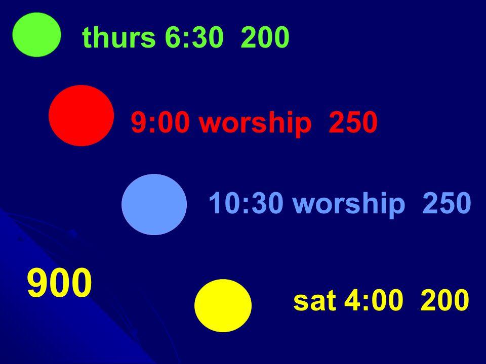 9:00 worship 250 thurs 6:30 200 10:30 worship 250 sat 4:00 200 900