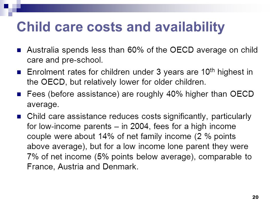 Child care costs and availability Australia spends less than 60% of the OECD average on child care and pre-school. Enrolment rates for children under