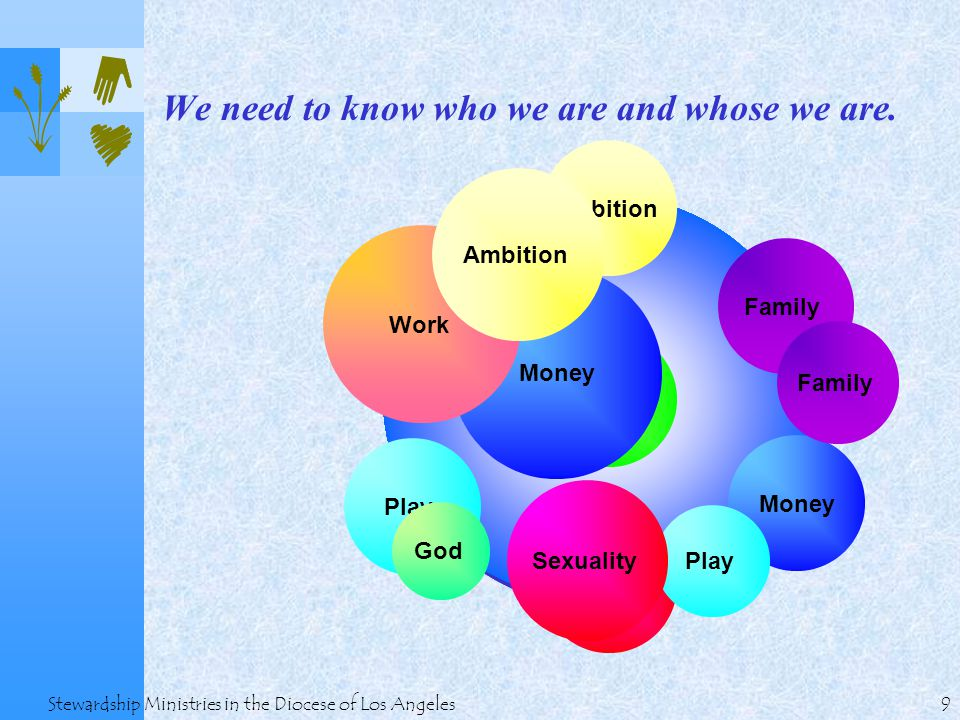 9 Stewardship Ministries in the Diocese of Los Angeles We need to know who we are and whose we are.