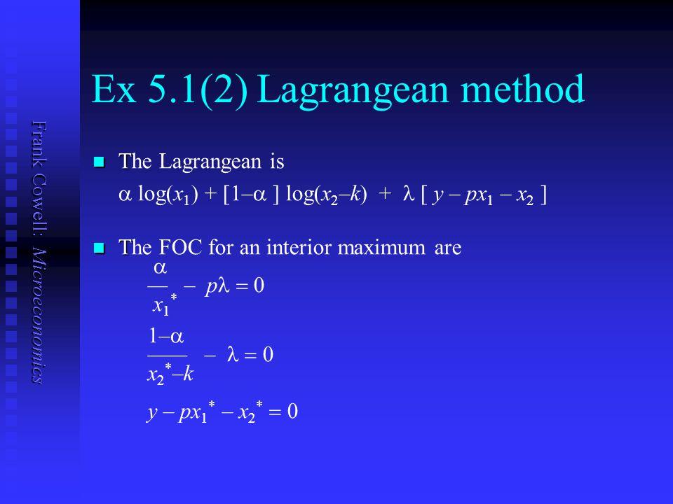Frank Cowell: Microeconomics Ex 5.1(2) Lagrangean method T The Lagrangean is  log(x 1 ) + [1–  ]  log(x 2 –k) +  [ y – px 1 – x 2 ] T The FOC for