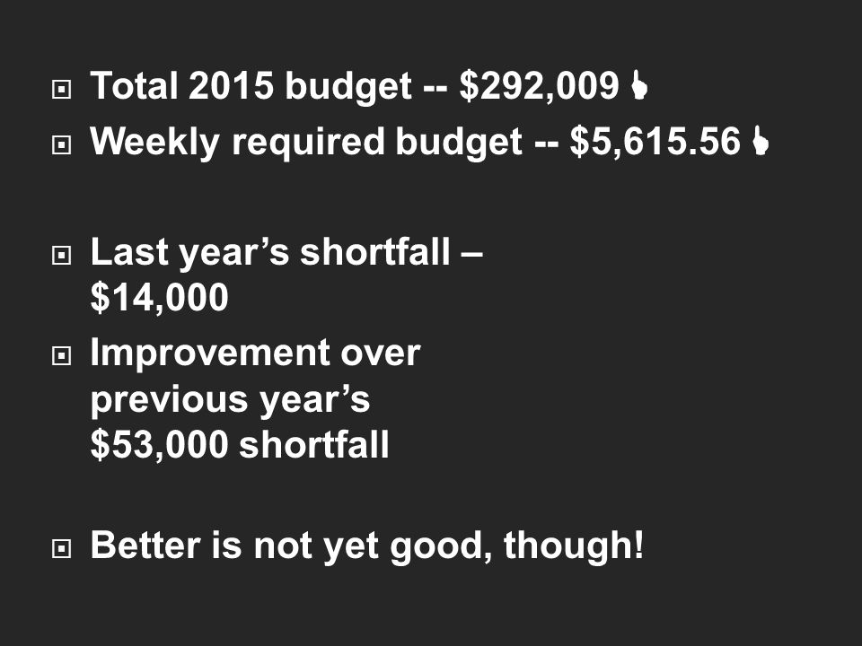 Total 2015 budget -- $292,009   Weekly required budget -- $5,615.56   Last year's shortfall – $14,000  Improvement over previous year's $53,000 shortfall  Better is not yet good, though!
