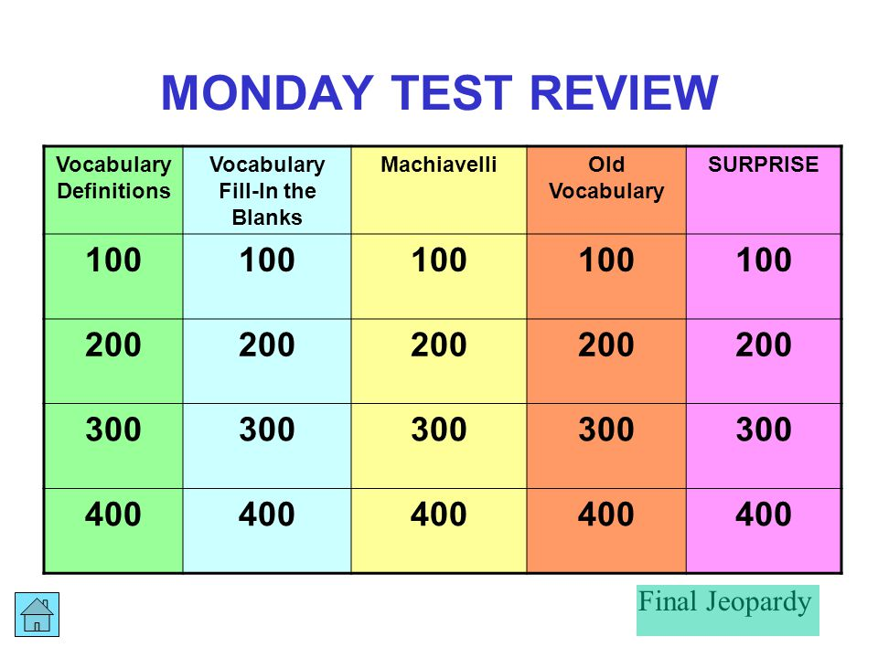 Final Jeopardy MONDAY TEST REVIEW Vocabulary Definitions Vocabulary Fill-In the Blanks MachiavelliOld Vocabulary SURPRISE 100 200 300 400