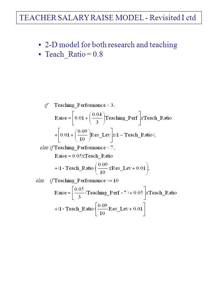 TEACHER SALARY RAISE MODEL - Revisited I ctd.