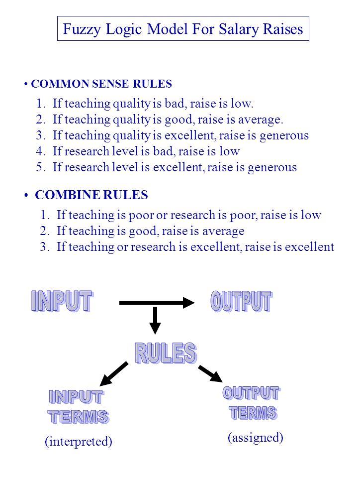 Fuzzy Logic Model For Salary Raises COMMON SENSE RULES 1.