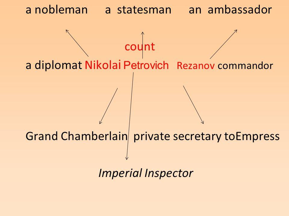 a nobleman a statesman an ambassador count a diplomat Nikola i Petrovich Rezanov commandor Grand Chamberlain private secretary toEmpress Imperial Inspector