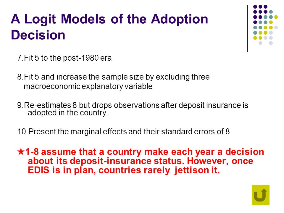 A Logit Models of the Adoption Decision 7.Fit 5 to the post-1980 era 8.Fit 5 and increase the sample size by excluding three macroeconomic explanatory variable 9.Re-estimates 8 but drops observations after deposit insurance is adopted in the country.