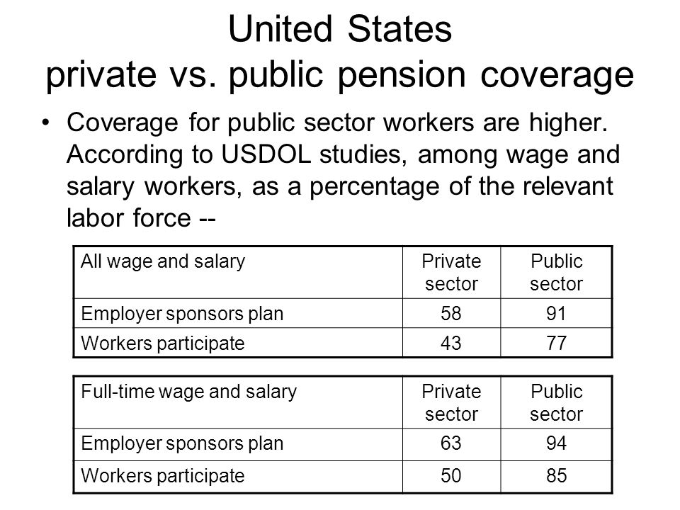 United States private vs.public pension coverage Coverage for public sector workers are higher.