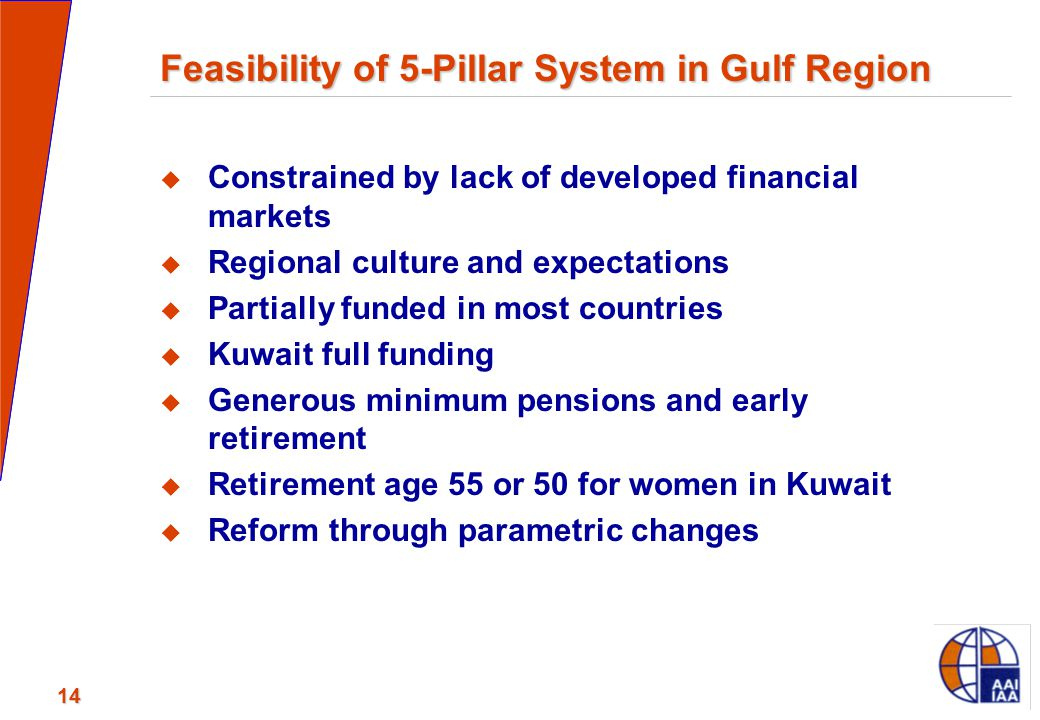 14 Feasibility of 5-Pillar System in Gulf Region  Constrained by lack of developed financial markets  Regional culture and expectations  Partially