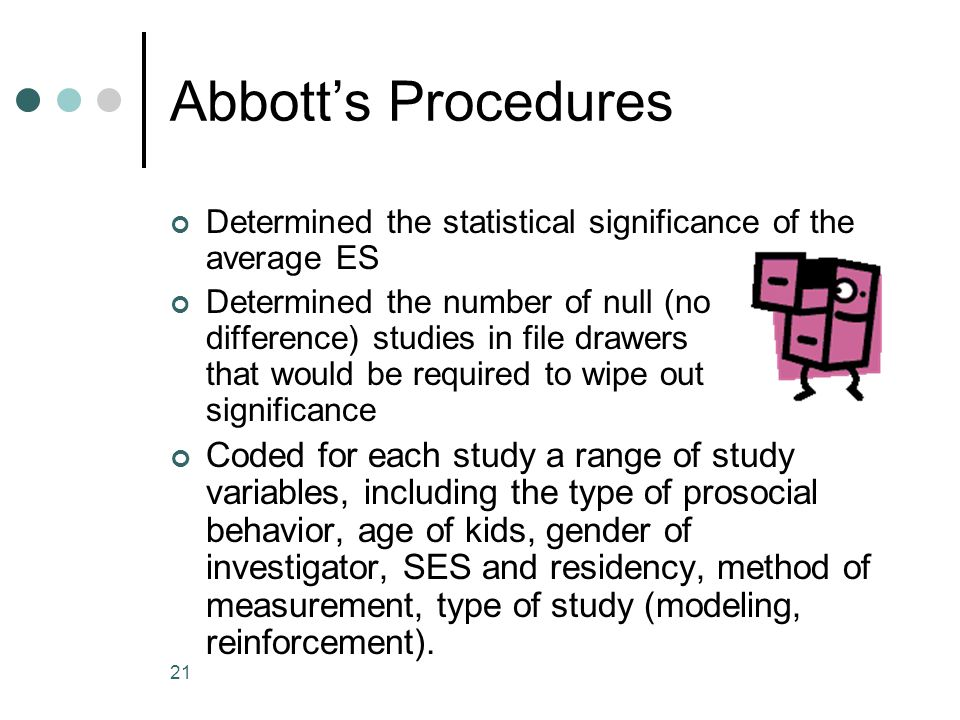 20 Abbott's Procedures Finessed the study selection procedure by using the same sample of study used in the most frequently cited narrative review Ide
