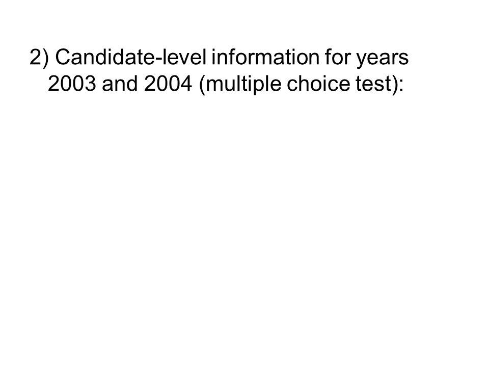 2) Candidate-level information for years 2003 and 2004 (multiple choice test):