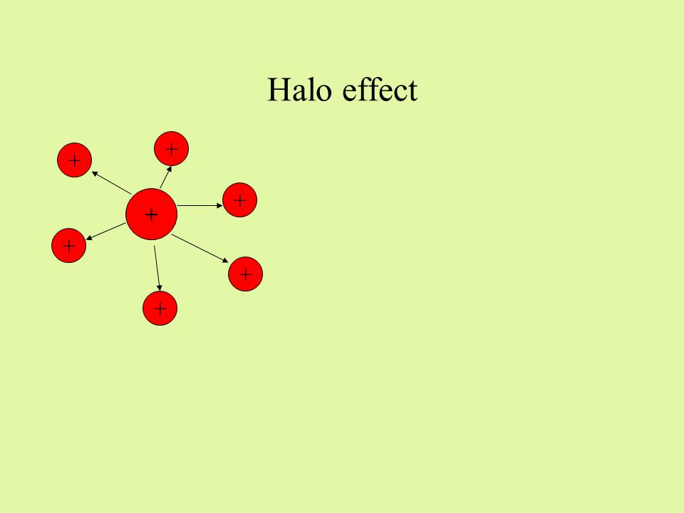 Going beyond the information given Effects in impression formation –halo effect, –leniency effect Implicit theories of personality Jerome Bruner