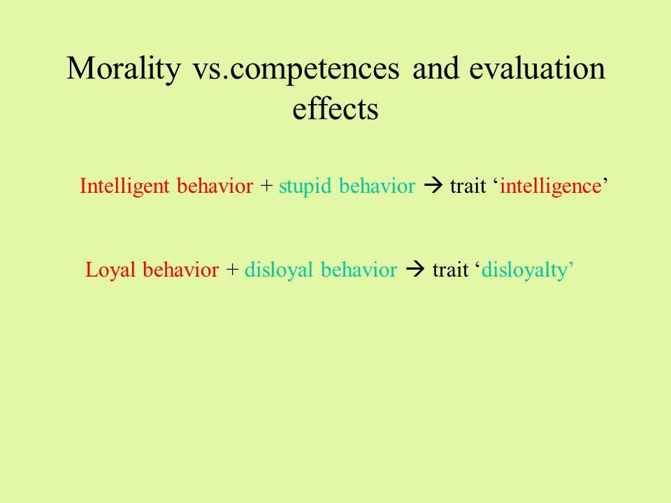 -- ++ + Positivity effect -- ++ Negativity effect