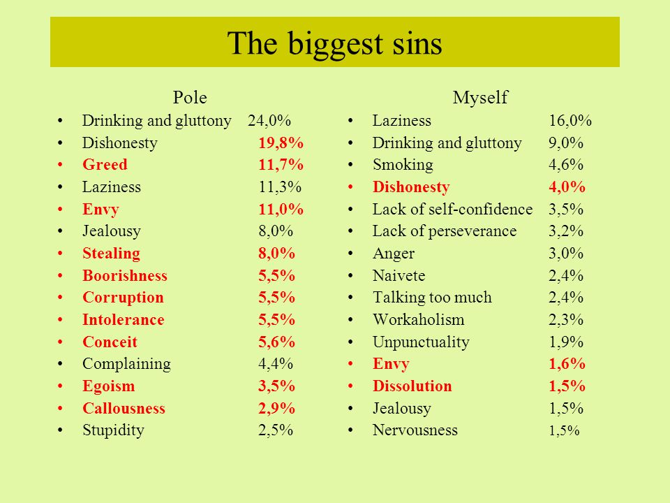 The biggest sins of Polish people Survey PBS – 10 February 2005