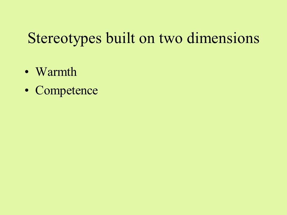 Warmth vs. competences Theory by Susan Fiske