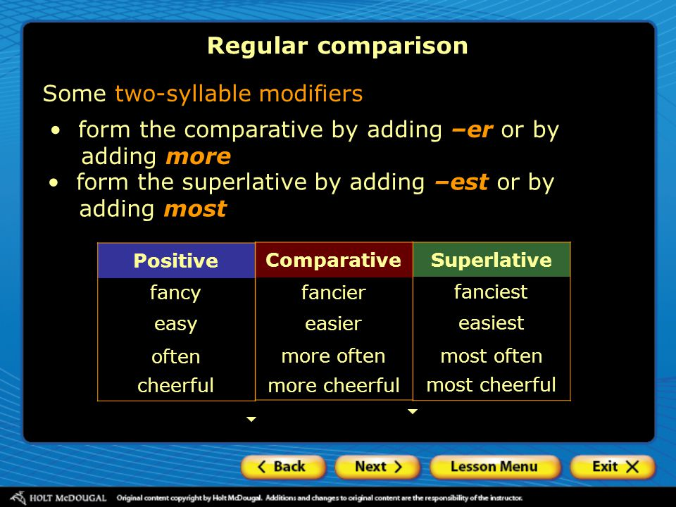 Superlative fanciest easiest most often most cheerful Comparative fancier easier more often more cheerful Some two-syllable modifiers Regular comparis
