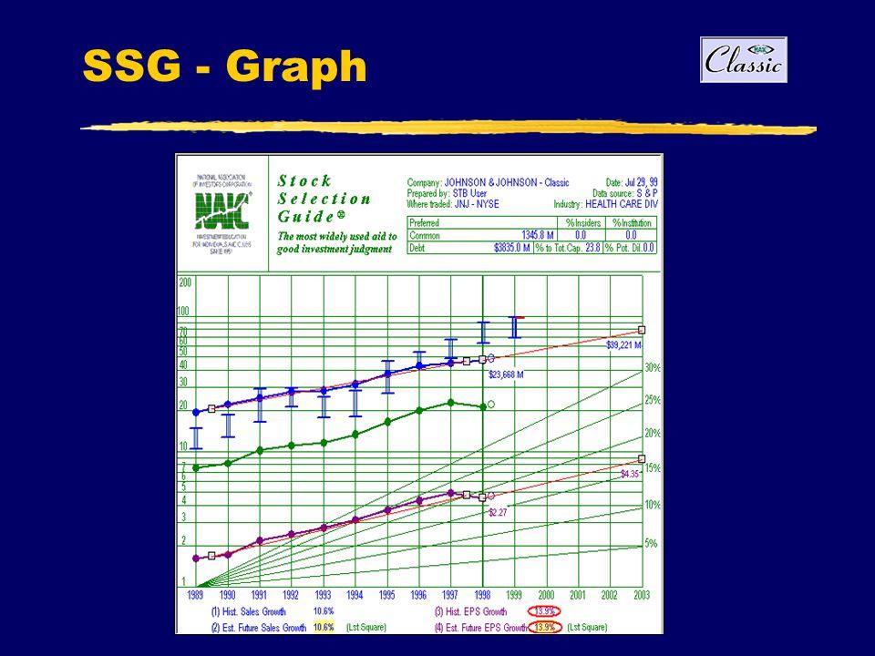 SSG - Graph