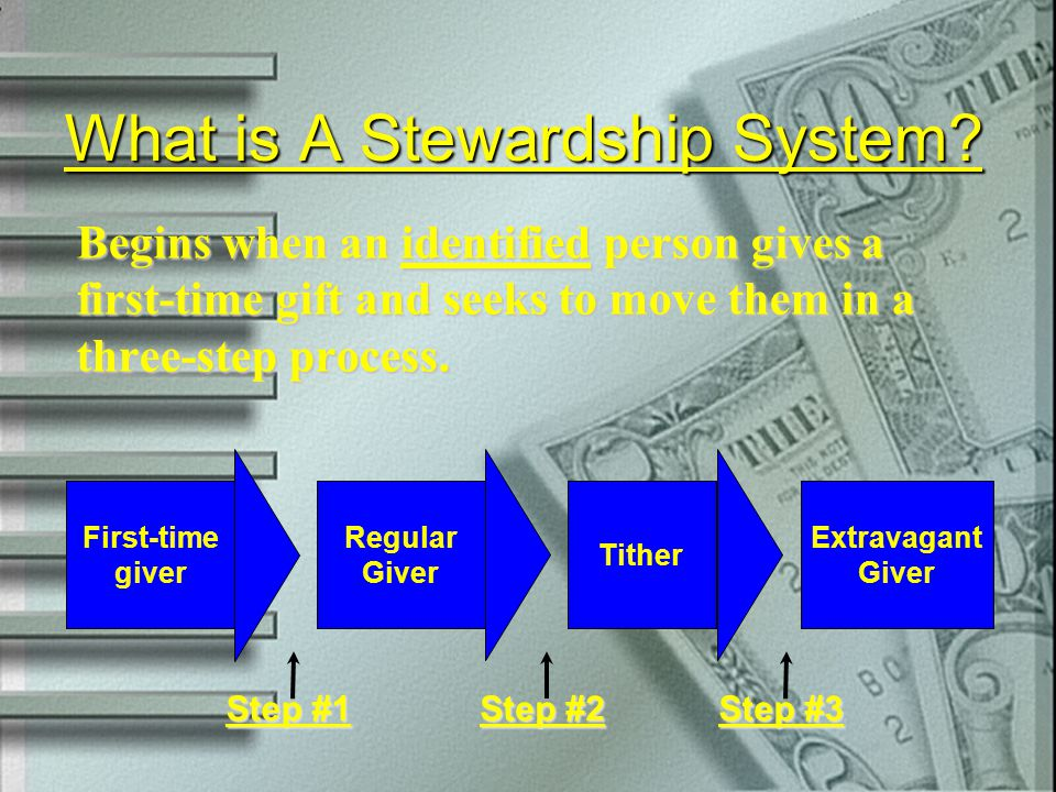 What is A Stewardship System? Begins when an identified person gives a first-time gift and seeks to move them in a three-step process. First-time give