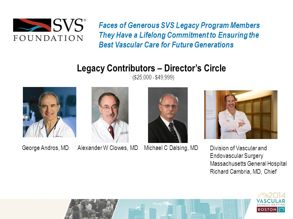 Faces of Generous SVS Legacy Program Members They Have a Lifelong Commitment to Ensuring the Best Vascular Care for Future Generations Legacy Contributors – Director's Circle ($25,000 - $49,999) George Andros, MD Alexander W Clowes, MD Michael C Dalsing, MD Division of Vascular and Endovascular Surgery Massachusetts General Hospital Richard Cambria, MD, Chief
