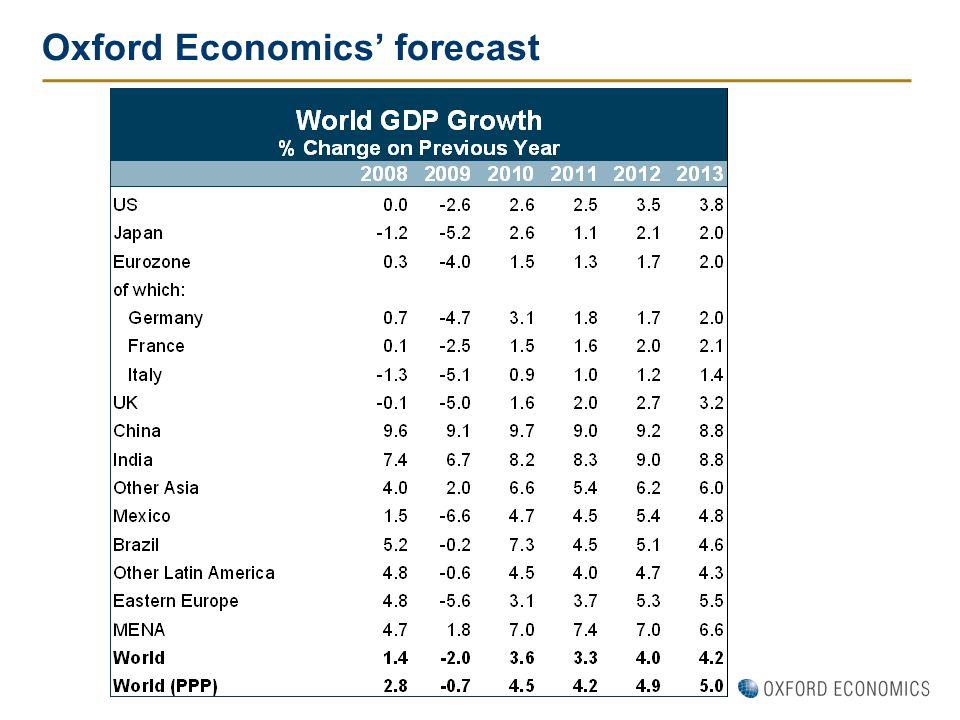 Oxford Economics' forecast