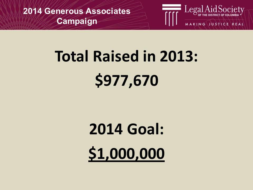 2014 Generous Associates Campaign Total Raised in 2013: $977,670 2014 Goal: $1,000,000