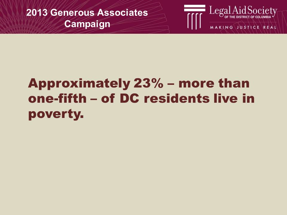 Approximately 23% – more than one-fifth – of DC residents live in poverty.