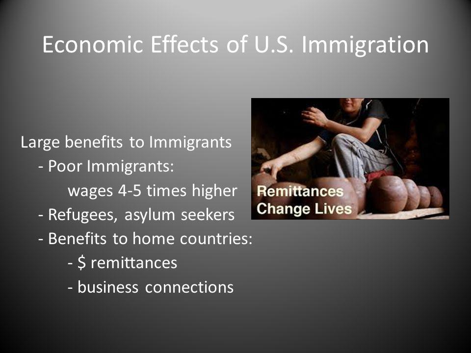 Economic Effects of U.S.