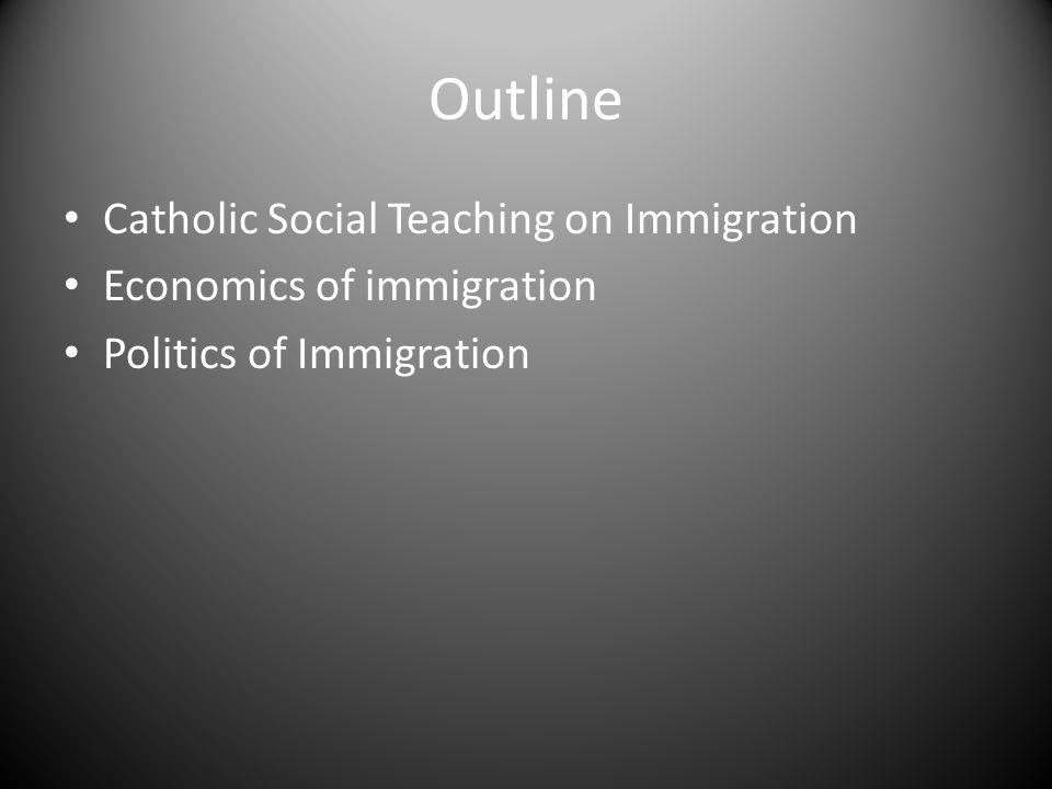 Outline Catholic Social Teaching on Immigration Economics of immigration Politics of Immigration