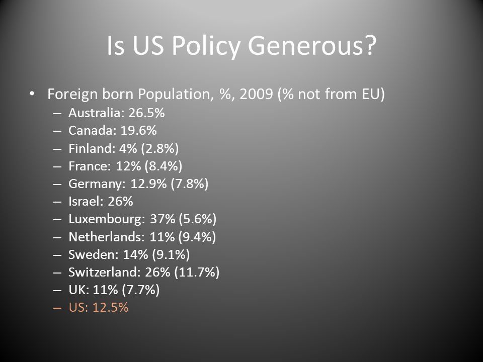Is US Policy Generous.