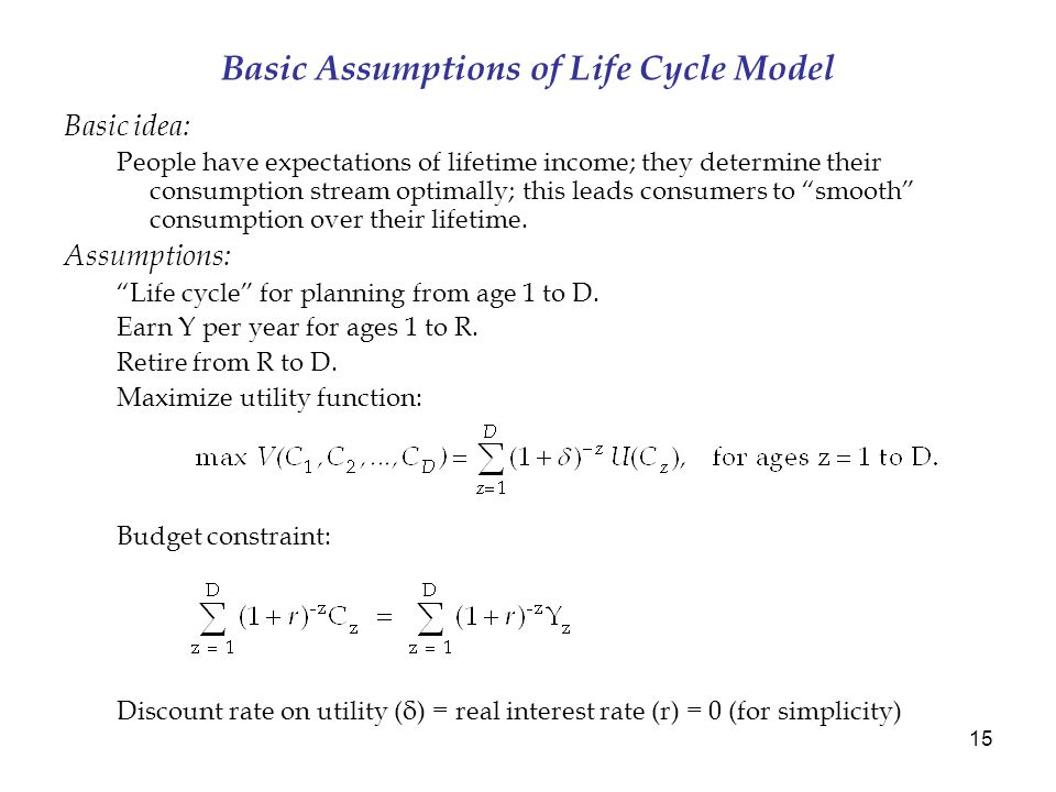 15 Basic Assumptions of Life Cycle Model Basic idea: People have expectations of lifetime income; they determine their consumption stream optimally; this leads consumers to smooth consumption over their lifetime.