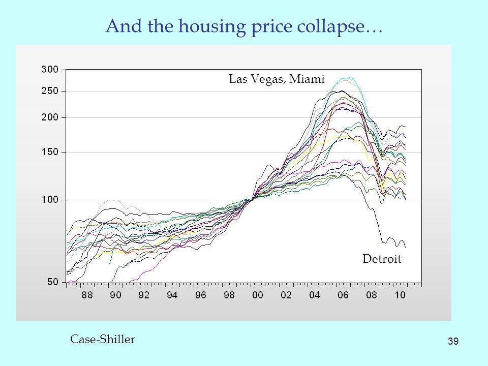 And the housing price collapse… 39 Las Vegas, Miami Detroit Case-Shiller