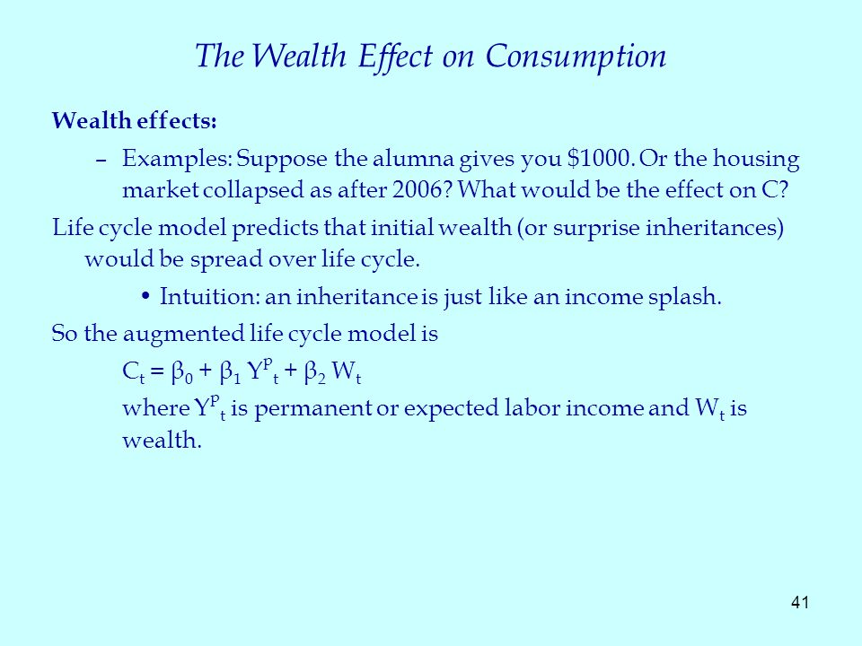 41 The Wealth Effect on Consumption Wealth effects: –Examples: Suppose the alumna gives you $1000.