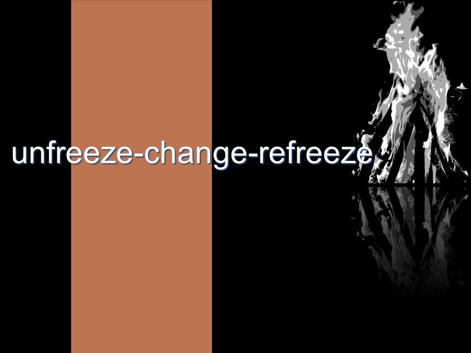 unfreeze-change-refreeze