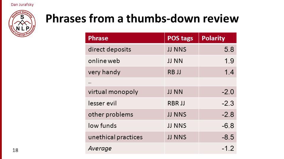 Dan Jurafsky Phrases from a thumbs-down review 18 PhrasePOS tagsPolarity direct depositsJJ NNS 5.8 online webJJ NN 1.9 very handyRB JJ 1.4 … virtual monopolyJJ NN -2.0 lesser evilRBR JJ -2.3 other problemsJJ NNS -2.8 low fundsJJ NNS -6.8 unethical practicesJJ NNS -8.5 Average -1.2