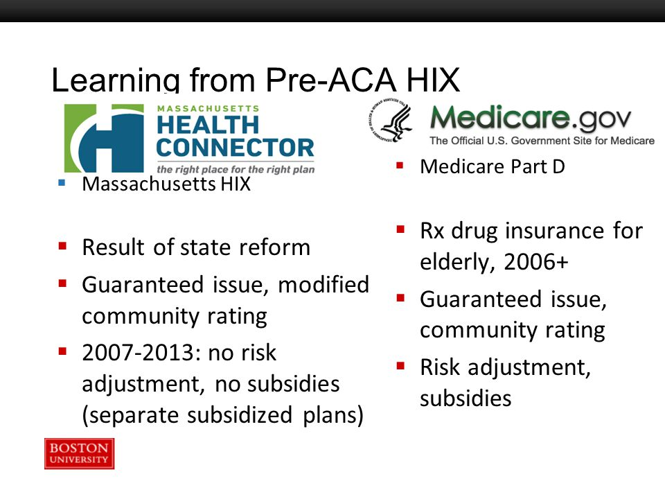 Learning from Pre-ACA HIX  Medicare Part D  Rx drug insurance for elderly, 2006+  Guaranteed issue, community rating  Risk adjustment, subsidies 